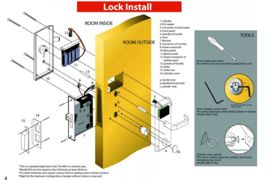 resize,m fill,w 1108,h 712# - Hotel door locks installation guide and video instruction