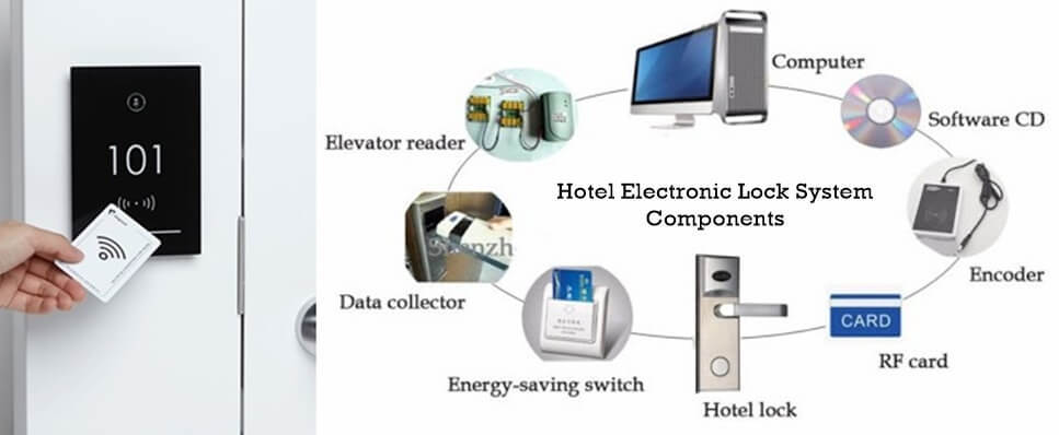 resize,m fill,w 1414,h 582# - Hotel Door Lock System Price Analysis: 7 Tips Help You Save $10,000 on Hotel Lock System