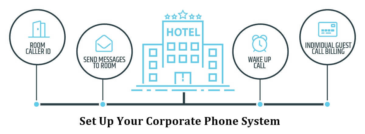 resize,m fill,w 1824,h 672# - How To Start Hotel Business? The Ultimate Step By Step Guide