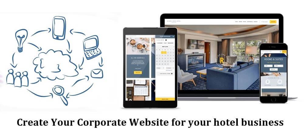 resize,m fill,w 1582,h 708# - How To Start Hotel Business? The Ultimate Step By Step Guide