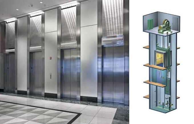 resize,m fill,w 1022,h 656# - Important Hotel Elevator Questions and Answers You Need to Know